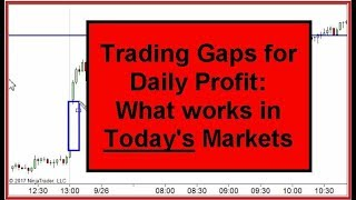 Trading Gaps for Daily Profit
