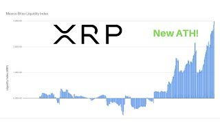 ODL XRP Liquidity Is Growing Exponentially! 12x Over a Span of 3 Months