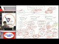 Income Tax Revision CLass 8 by CA Vivek Gaba I ALL INDIA STUDENTS I TAX LOVE.