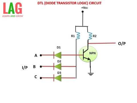DTL (Diode Transistor Logic) Circuit(हिन्दी )