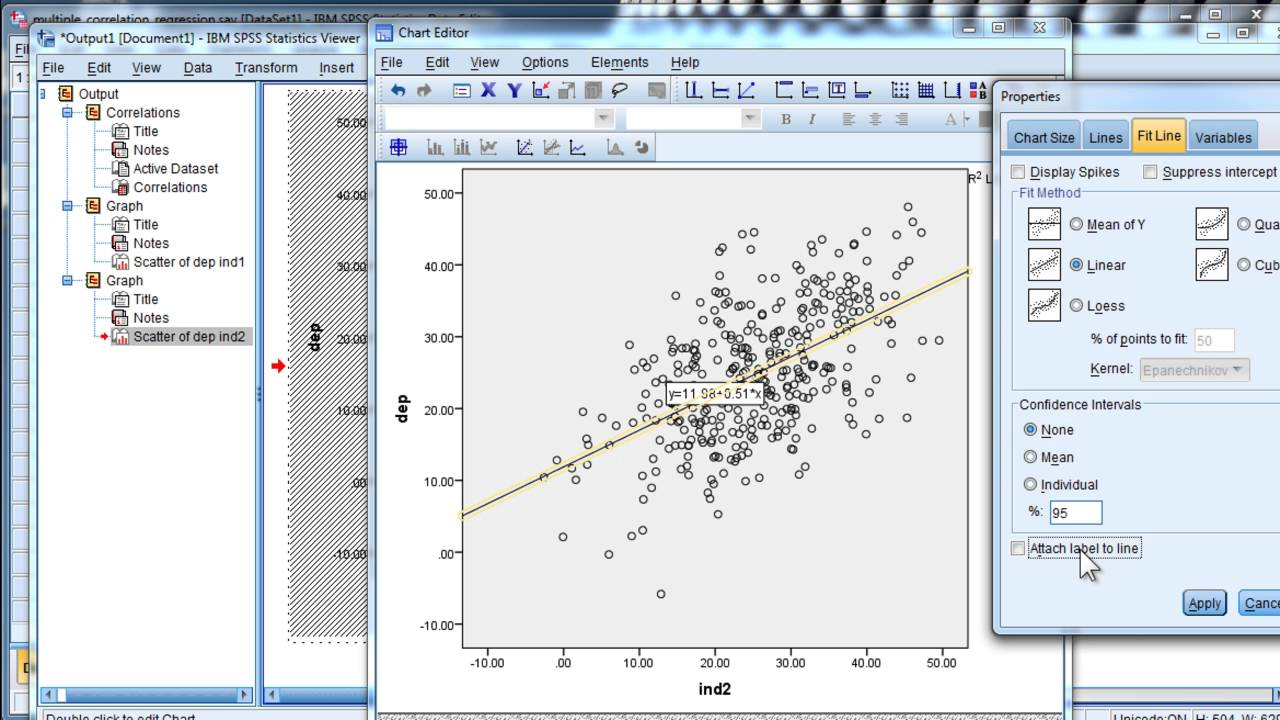 Scatter Plot for Multiple Regression