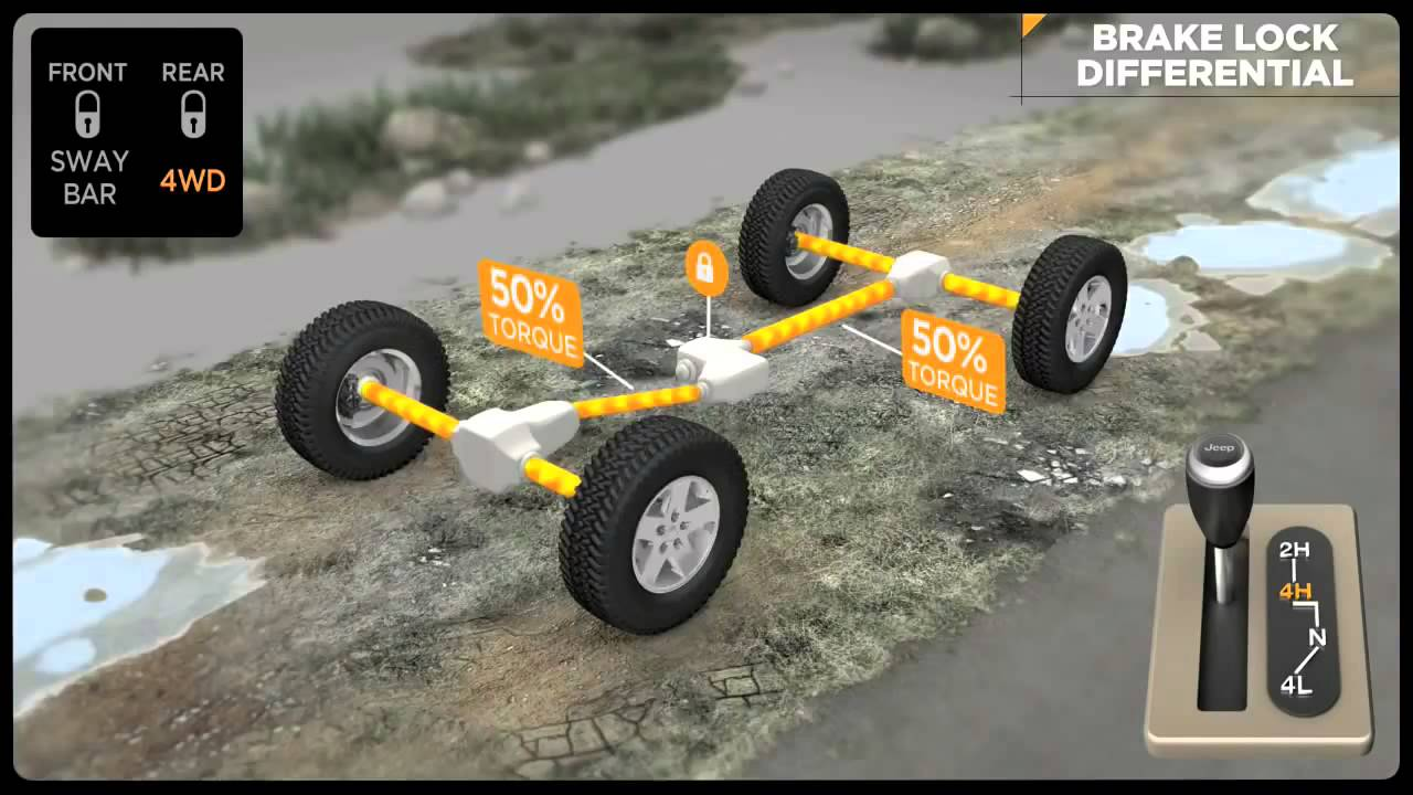 Fields Chrysler Jeep Dodge Ram >> The Jeep ® Wrangler Rubicon Rock Trac® 4WD system - YouTube