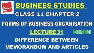 Difference Between Memorandum of Association and Articles of Association