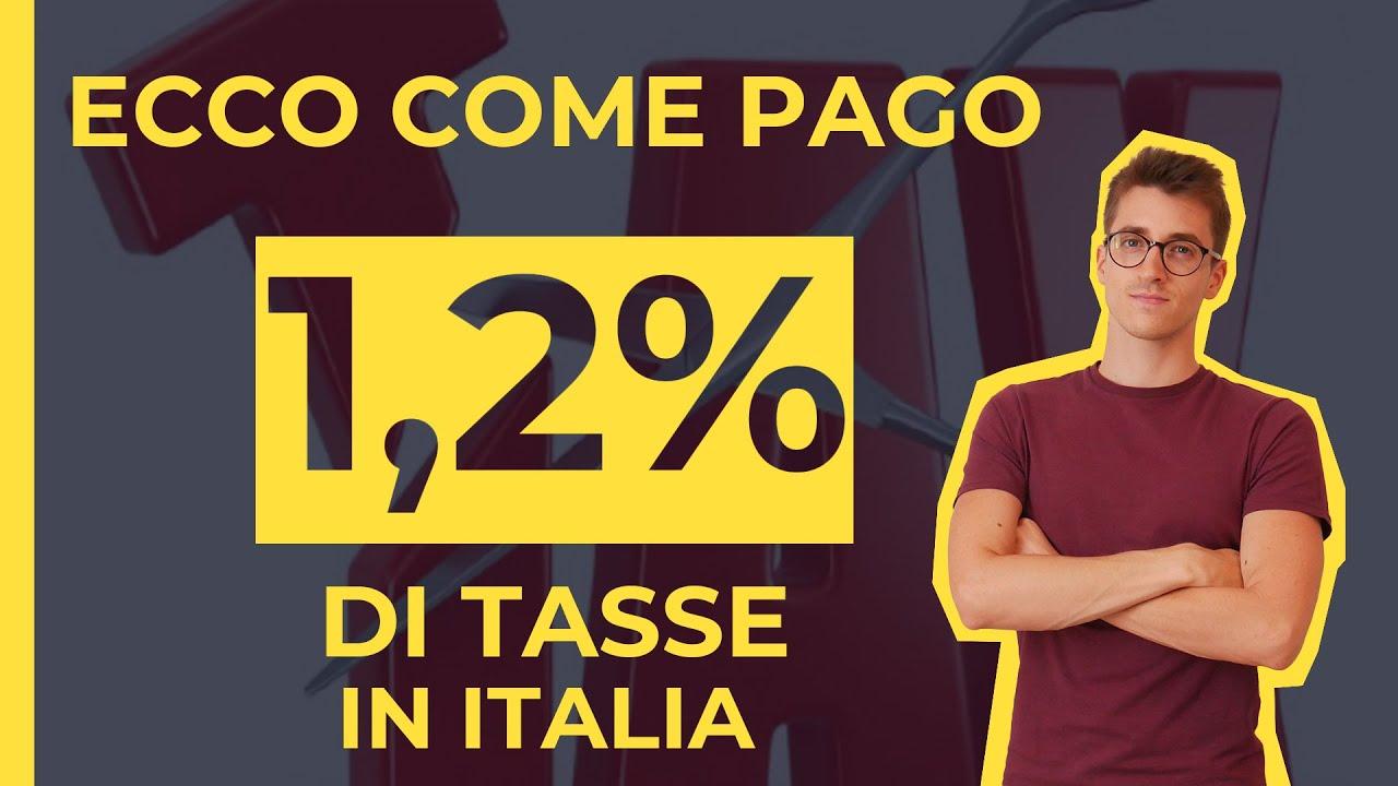 Download 1.2% DI TASSE? POSSIBILE? LA MIA STRUTTURA SOCIETARIA