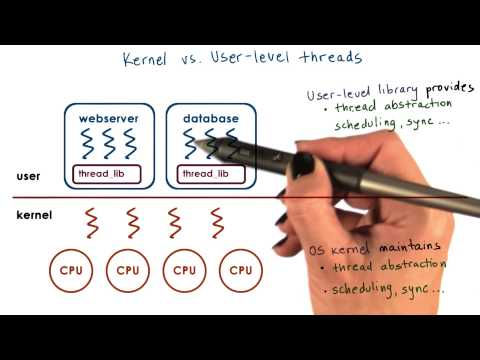 Kernel vs User Level Threads