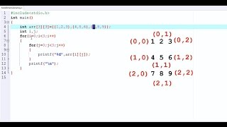 Two Dimensional Array in C Programming