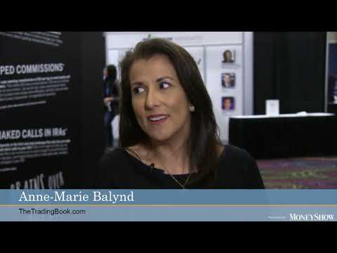 Anne-Marie Baiynd: Using SMI in Trades
