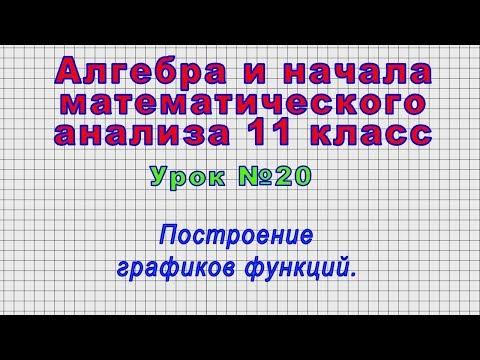 Алгебра 11 класс (Урок№20 - Построение графиков функций.)