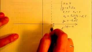 Подготовкак ЕГЭ по математике. Задание С5 (видео 3)