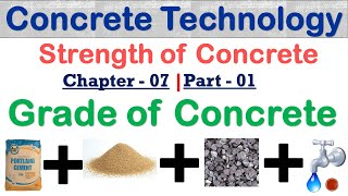 Grade Of Concrete and water Cement Ratio | Part 1 | Strength of Concrete | Concrete Technology