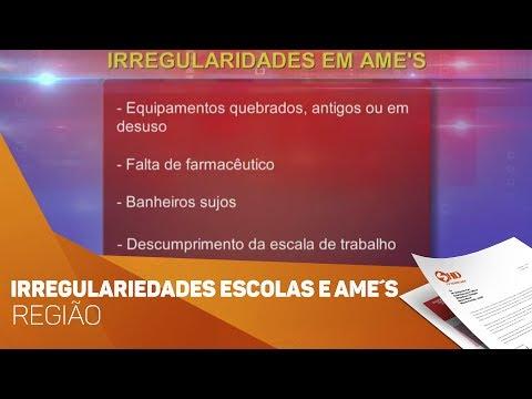 TCE aponta problemas em escolas e AMEs da região - TV SOROCABA/SBT