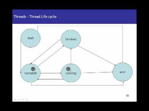 java thread synchronization tutorial pdf