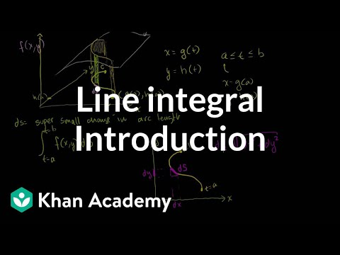 Introduction to the line integral |...
