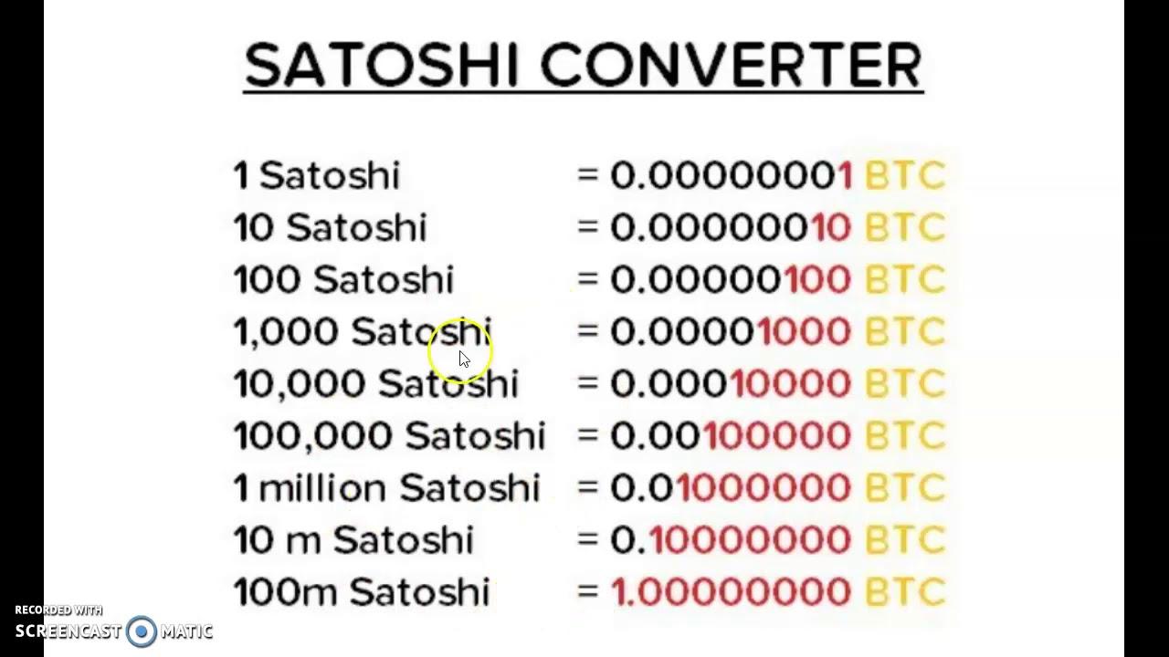 convertor satoshi în bitcoin strategie specială pentru opțiuni binare