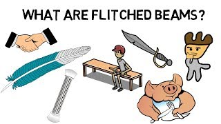 What are flitched beams?