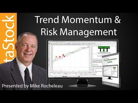 Trend Momentum & Risk Management