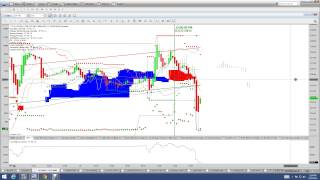 Nadex Binary Options Trading Signals Recap   02 27 15
