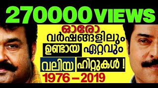 Malayalam Films Yearly Top Grossers I #PremNazir #Mammootty #Mohanlal #SureshGopi #Madhu