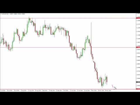 EUR/USD Technical Analysis for December 01 2016 by FXEmpire.com