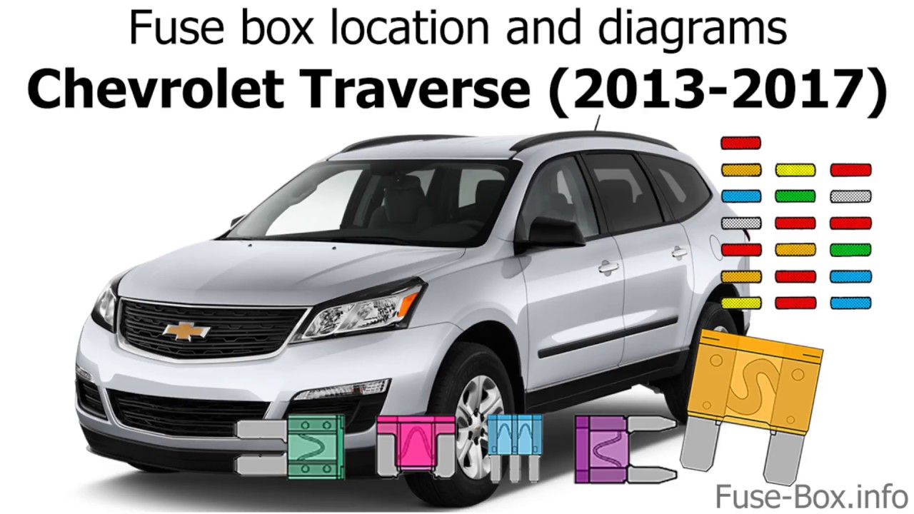 medium resolution of fuse box location and diagrams chevrolet traverse 2013 2017