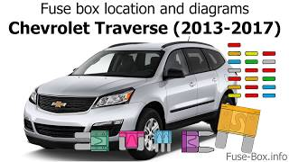 fuse box location and diagrams: chevrolet traverse (2013-2017) - youtube  youtube