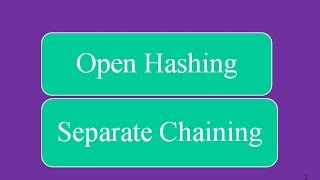 Open Hashing (Separate Chaining) Collision Resolution in Hash Table/Hashing