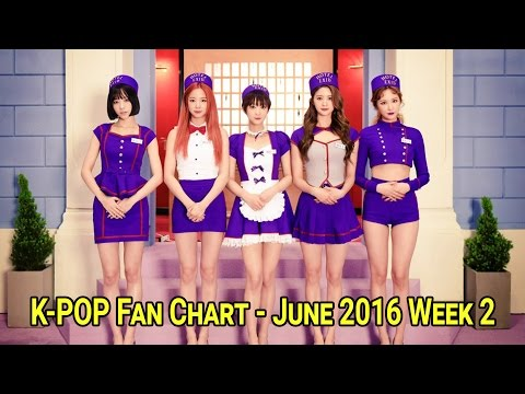 TOP 40 KPOP SONGS CHART - June 2016 Week 2 Fan Chart