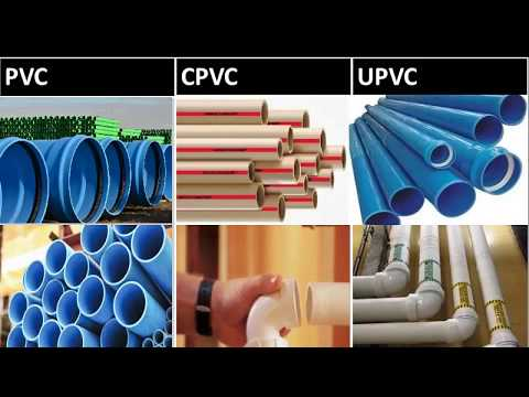 pipes-(metal-&-non-metal)||-classification-of-pipes-based-on-material,-manufacturing-and-application