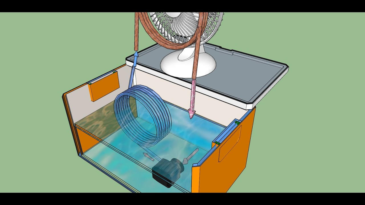 How To Use An Air Compressor >> COOLER Homemade Air Conditioner - How to Make - YouTube