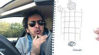 Franc-maçonnerie - Structure / Définition / Loges