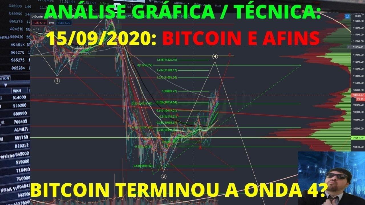 Zwillinge investieren in bitcoin