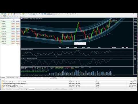 Download Binary Bluepower Template V2 & 2000€ Trade Teil 1