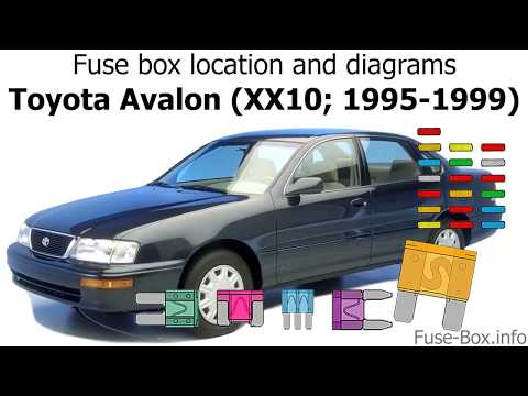 Fuse Box Location And Diagrams Toyota Avalon Xx10 1995 1999