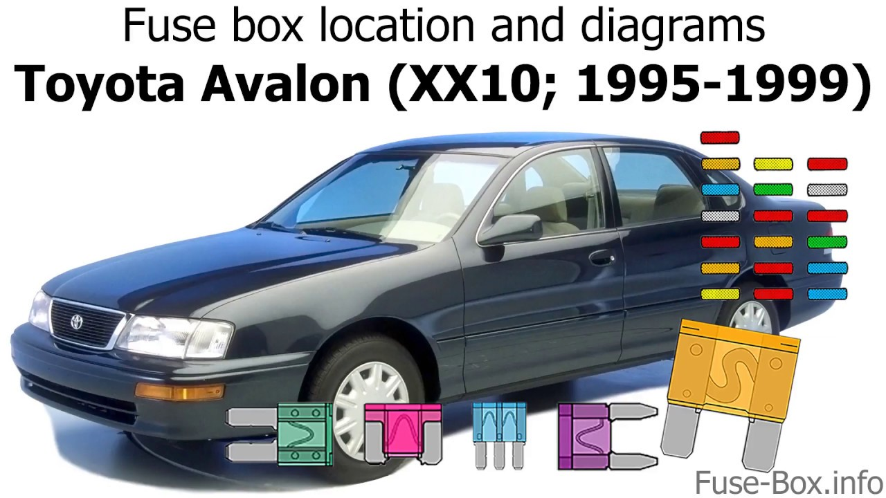fuse box location and diagrams: toyota avalon (xx10; 1995-1999) - youtube  youtube
