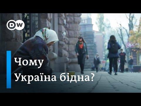 Чому Україна -