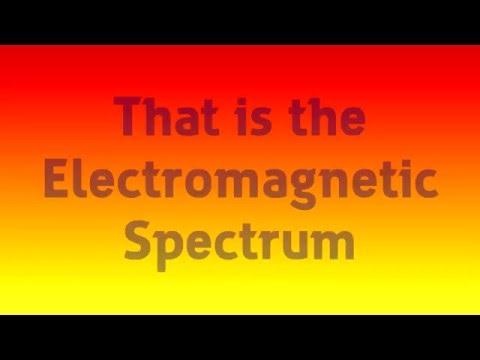 The Electromagnetic Spectrum - Easy