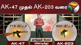 AK-47 முதல் AK-203 வரை   AK-துப்பாக்கி குடும்பம் குறித்த தொகுப்பு
