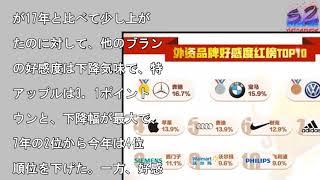 中国、好感度1位の外国ブランドは「ベンツ」—中国メディア