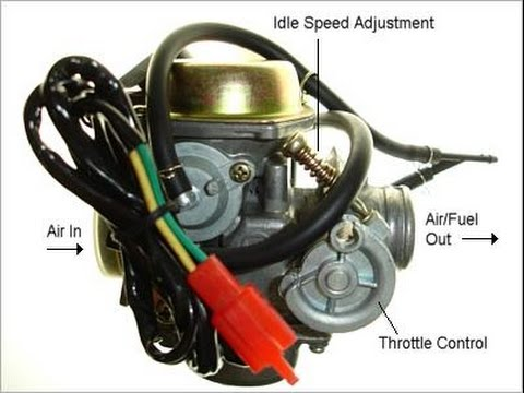 Automatic Idle Speed Valve Yamaha