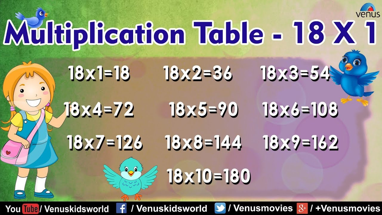 Multiplication table 18 x 1 multiplication rhymes for kids multiplication table 18 x 1 multiplication rhymes for kids gamestrikefo Images