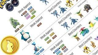 Moedas, Raid Level 4 & Level 20+ Liberado Pokémon GO