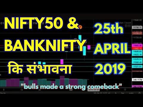 Bank Nifty & Nifty tomorrow 25th April 2019 daily chart Analysis - Option Chain Analysis
