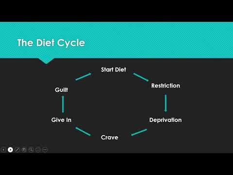 Fact or Fiction: Fad Diets