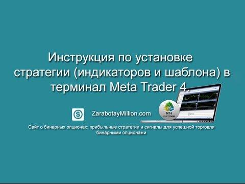 Установка стратегии (индикаторов и шаблона) в терминал Meta Trader 4 (MT4).