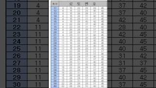 로또 735회 1등 당첨 예상 추천번호