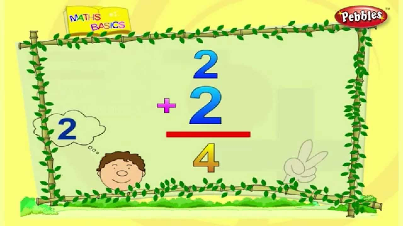 Addition | Basic Maths For Children | Maths Basics for Kids | Maths ...