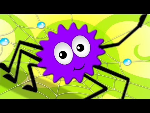 Incy Wincy Spider | Nursery Rhymes For Childrens | Songs For Kids