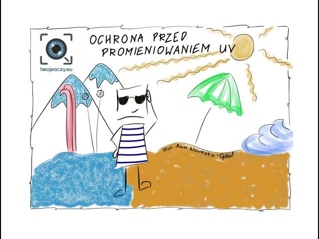 Ochrona przed promieniowaniem UV Świat UV