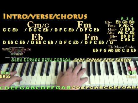 Jersey (Future) Piano Lesson Chord Chart