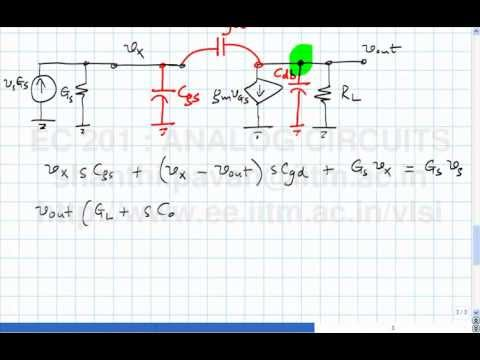 Lecture 39 (Part A) - high frequency MOS transistor model, frequency response of CS amplifier